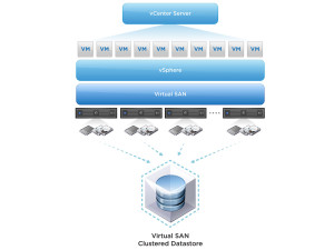 vmware-virtual-san-diagram